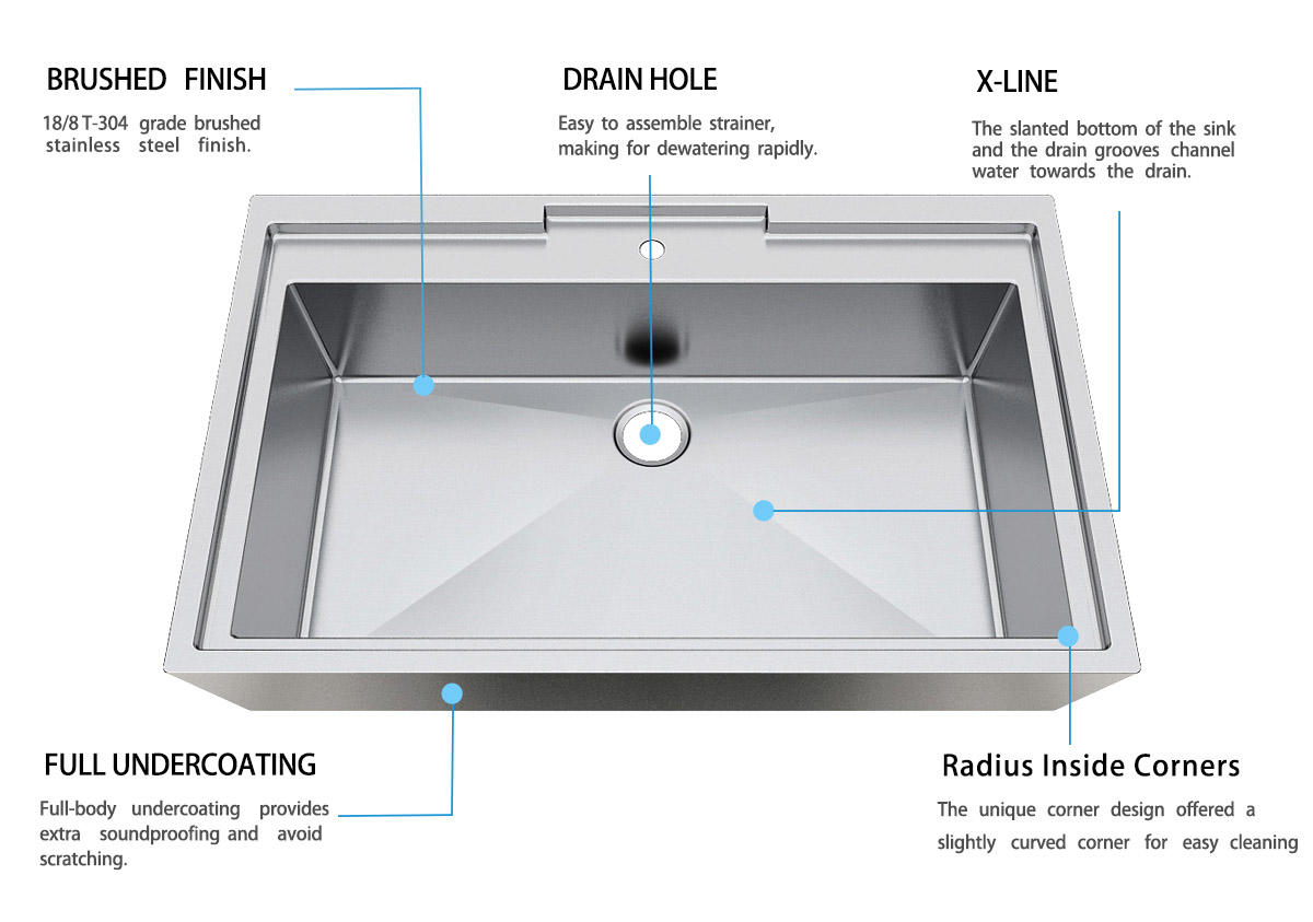 Top Home Modern stylish stainless steel sink suppliers apbr2116 laundry