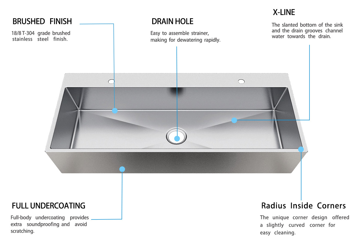 pedestal kitchen sink sizes apbr3222s durability for Lavatory-6