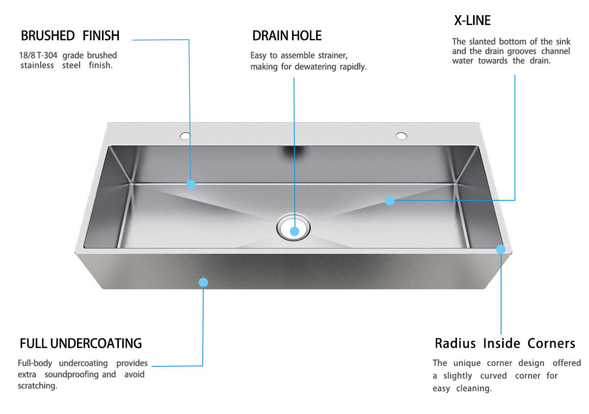 pedestal kitchen sink sizes apbr3222s durability for Lavatory